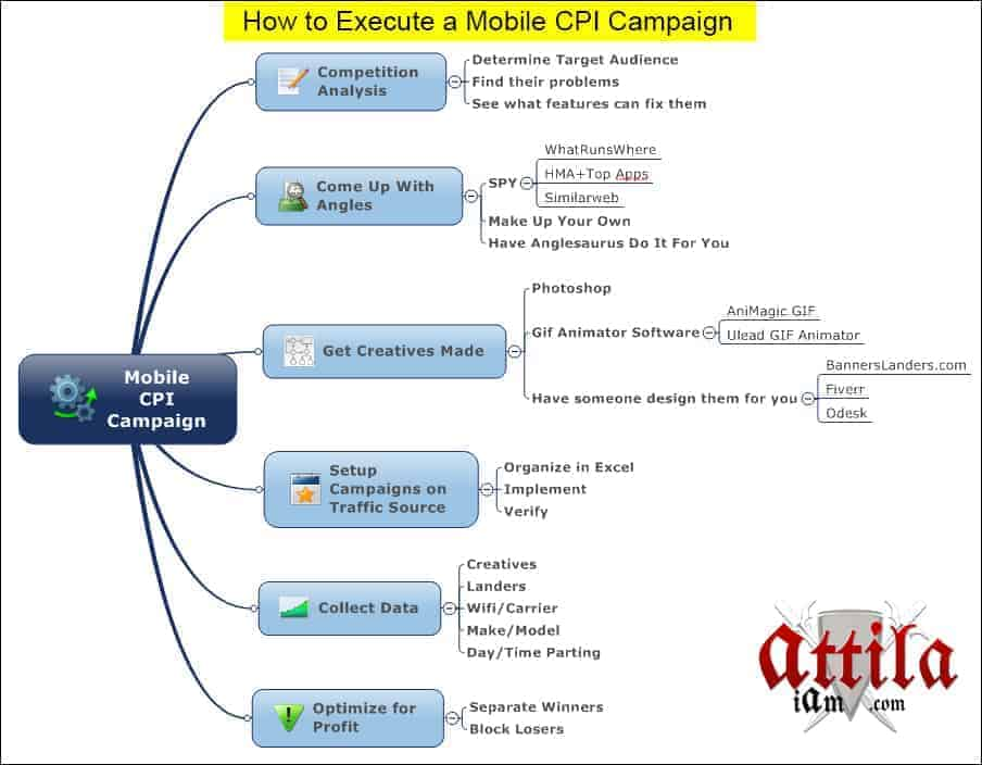 , [DOWNLOAD] The Framework for a Mobile Campaign