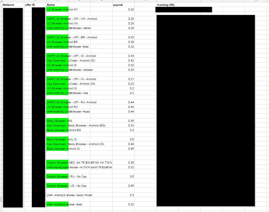 如何像 BOSS 一样工作并且 Make 00/day Profit (更新)