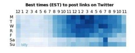 post link on tweeter