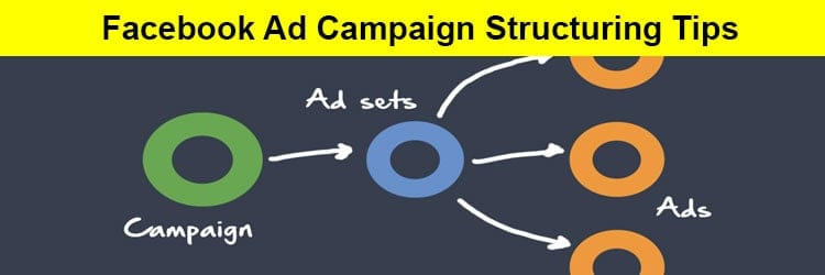 What is the best way to structure an FB ad campaign?