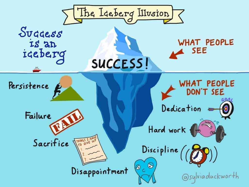 People only see the success, they don't see what went into it - this is the iceberg effect.