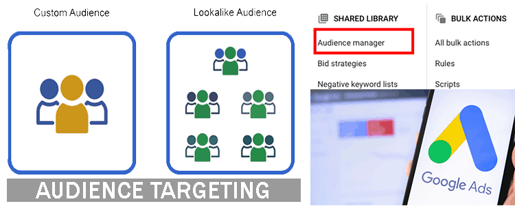 4 Simple Steps How to Create Custom & Lookalike Audiences on Google Ads