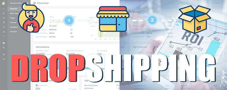 , How to Lower Your CPP and Increase Your ROAS on Your Shopify Dropshipping Store