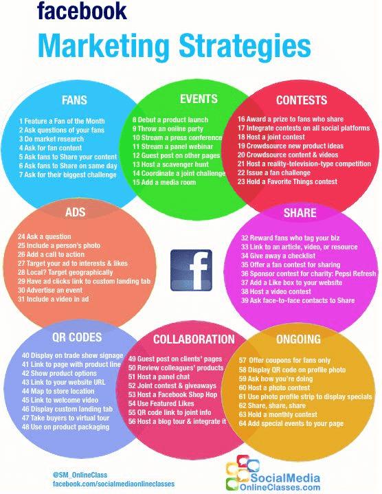 facebook post - infographics