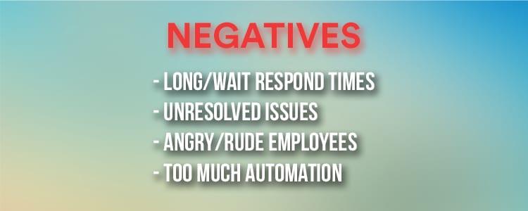 dropshipping negatives