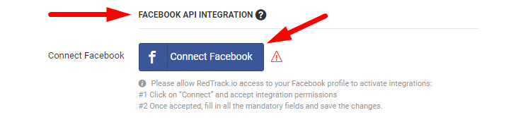 How marketers are using Redtrack with Facebook CAPI to solve the attribution problem